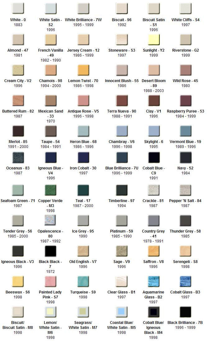 Kohler Color Guide At Locke Plumbing